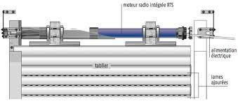 schéma de montage moteur SOMFY